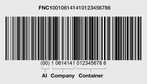 Ostendo Operations GS1 Barcode for Logistics