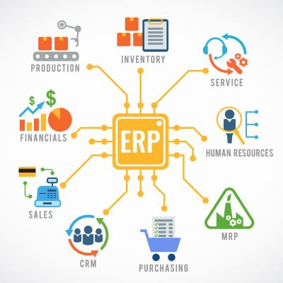 Integrated ERP